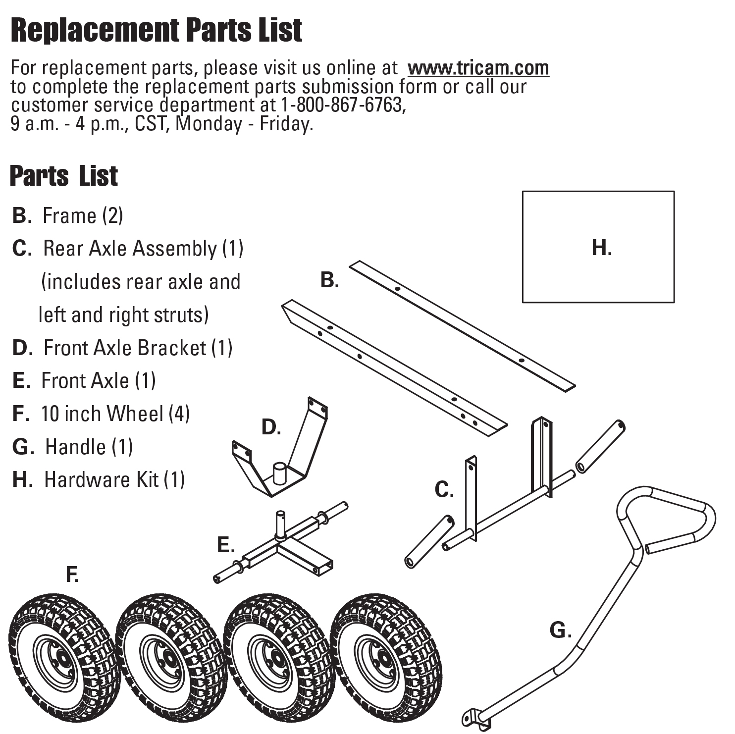 Replacement Parts; Manuals ...